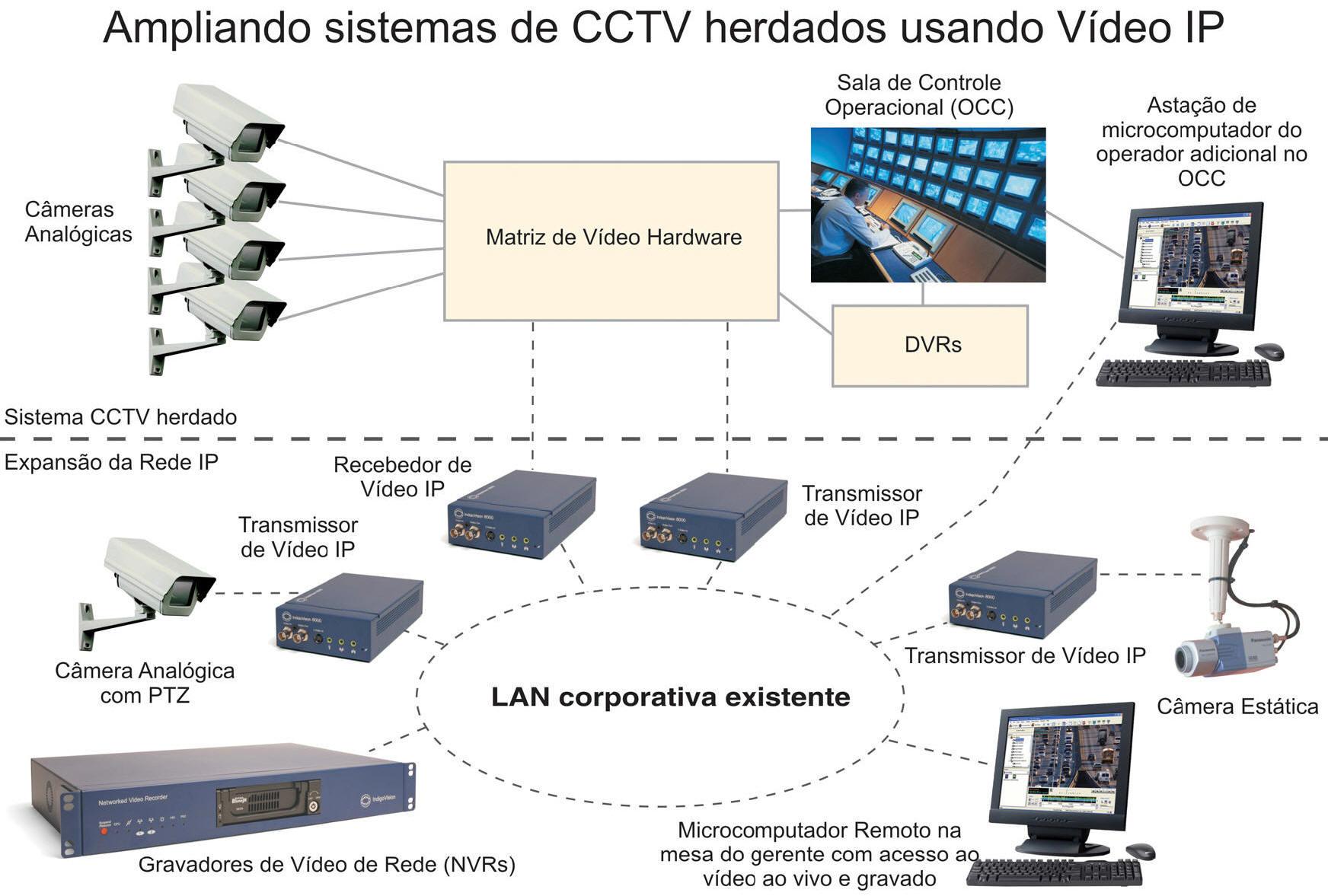Well-known instalação câmeras de segurança alameda lorena UQ74