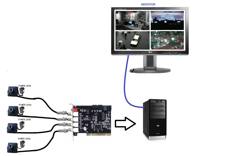 Muito Kits completo Câmera de Segurança Residencial - Instalação de  ZK24